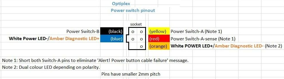 [DIAGRAM_5UK]  How to connect a 5 pin power switch to a motherboard that uses 2 pin? - Dell  Community | Dell Wire Diagram |  | Dell