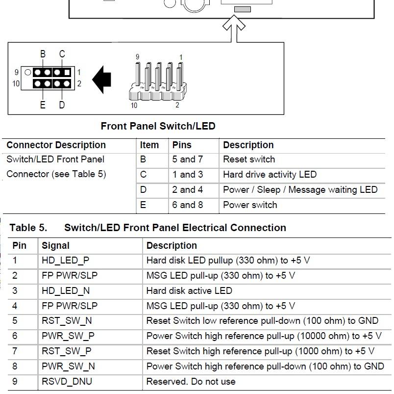 [DIAGRAM_5FD]  Need help with Inspiron 620 Motherboard power/reset/led pin config - Dell  Community | Dell Wire Diagram |  | Dell